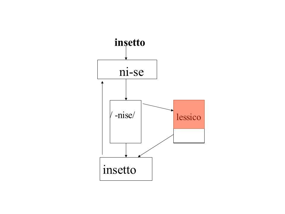 lessico ni-se / -nise/ insetto lessico