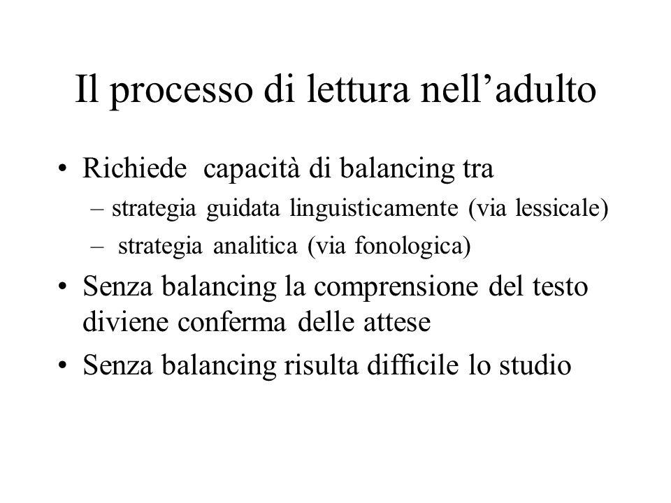 Il processo di lettura nelladulto Richiede capacità di balancing tra –strategia guidata linguisticamente (via lessicale) – strategia analitica (via fo