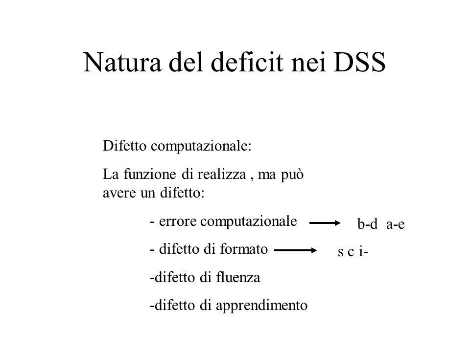 Natura del deficit nei DSS Difetto computazionale: La funzione di realizza, ma può avere un difetto: - errore computazionale - difetto di formato -dif