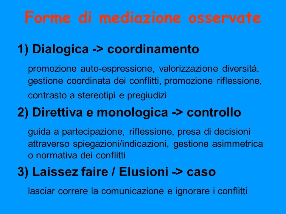 Forme di mediazione osservate 1) Dialogica -> coordinamento promozione auto-espressione, valorizzazione diversità, gestione coordinata dei conflitti,