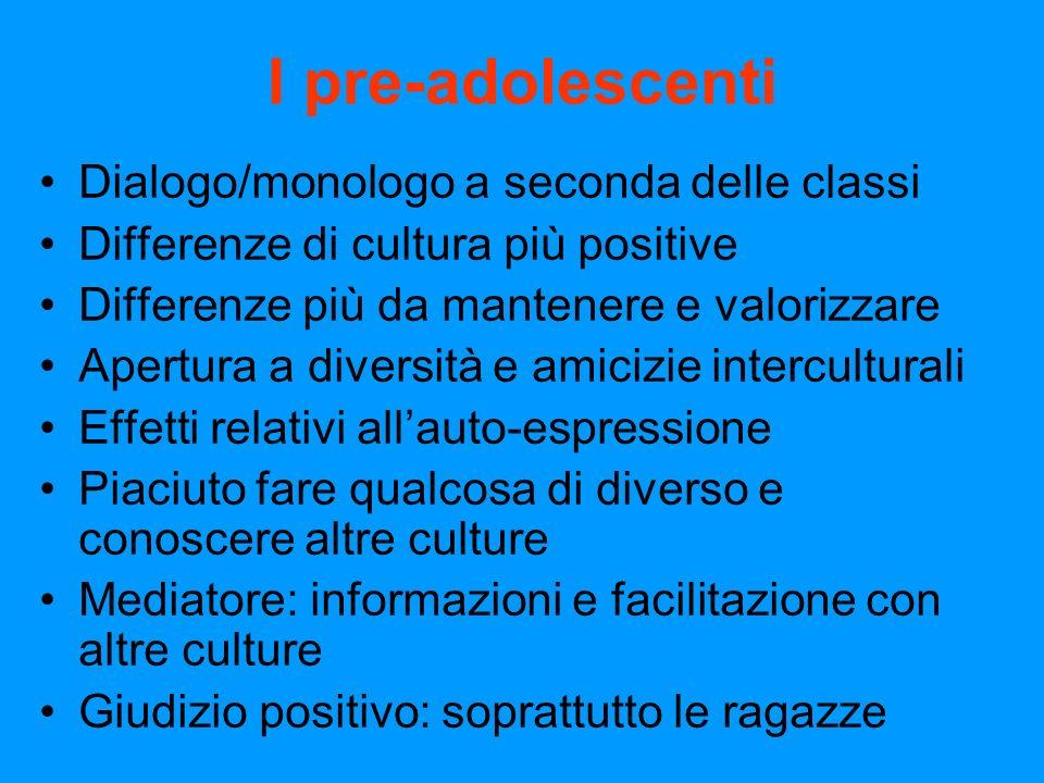 I pre-adolescenti Dialogo/monologo a seconda delle classi Differenze di cultura più positive Differenze più da mantenere e valorizzare Apertura a dive