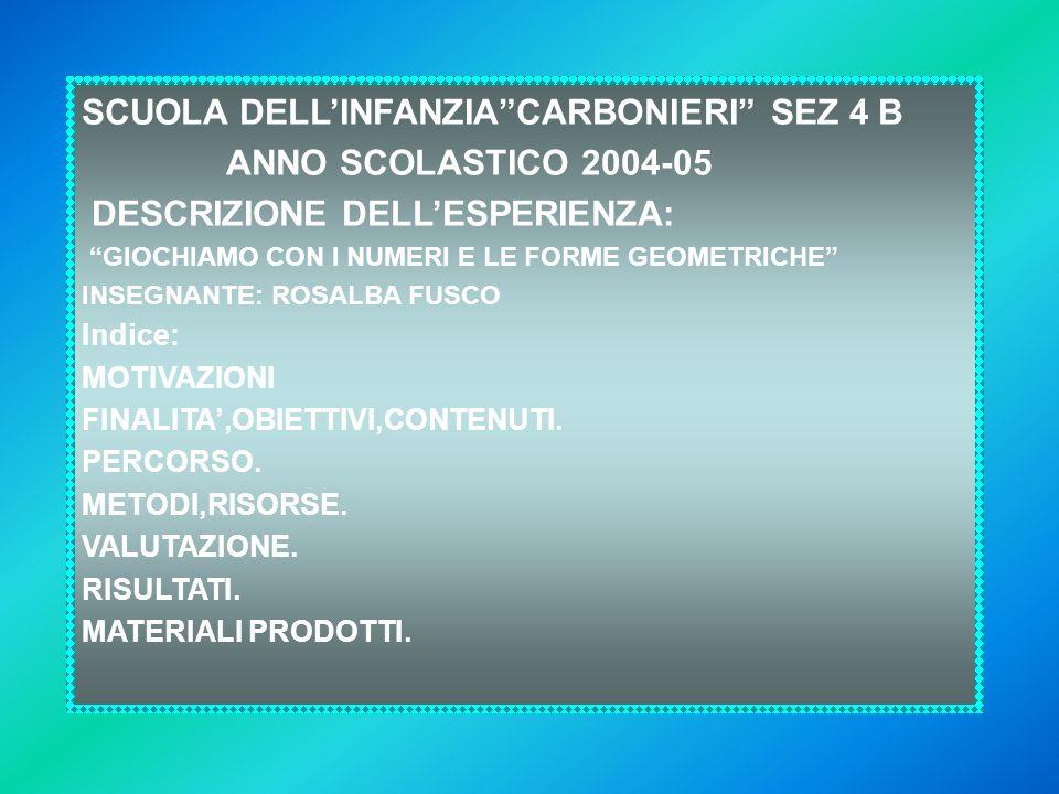 SCUOLA DELLINFANZIACARBONIERI SEZ 4 B ANNO SCOLASTICO 2004-05 DESCRIZIONE DELLESPERIENZA: GIOCHIAMO CON I NUMERI E LE FORME GEOMETRICHE INSEGNANTE: ROSALBA FUSCO Indice: MOTIVAZIONI FINALITA,OBIETTIVI,CONTENUTI.