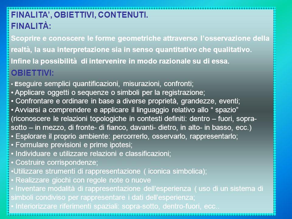 FINALITA, OBIETTIVI, CONTENUTI. FINALITÀ: Scoprire e conoscere le forme geometriche attraverso losservazione della realtà, la sua interpretazione sia