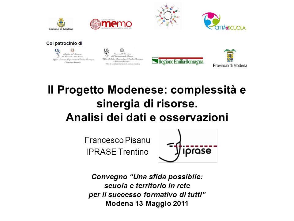 Il Progetto Modenese: complessità e sinergia di risorse. Analisi dei dati e osservazioni Francesco Pisanu IPRASE Trentino Convegno Una sfida possibile