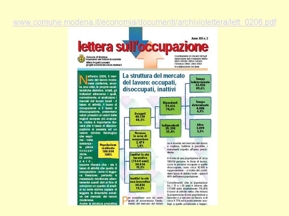 www.comune.modena.it/economia/documenti/archiviolettera/lett_0206.pdf