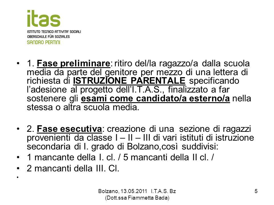 Bolzano, 13.05.2011 I.T.A.S. Bz (Dott.ssa Fiammetta Bada) 5 1. Fase preliminare: ritiro del/la ragazzo/a dalla scuola media da parte del genitore per