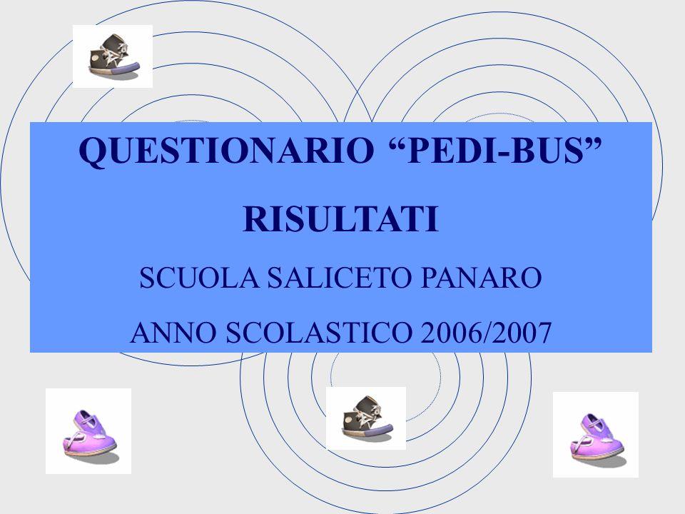 QUESTIONARIO PEDI-BUS RISULTATI SCUOLA SALICETO PANARO ANNO SCOLASTICO 2006/2007