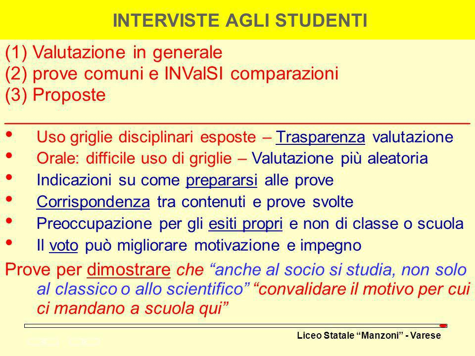 Liceo Statale Manzoni - Varese INTERVISTE AGLI STUDENTI (1) Valutazione in generale (2) prove comuni e INValSI comparazioni (3) Proposte _____________
