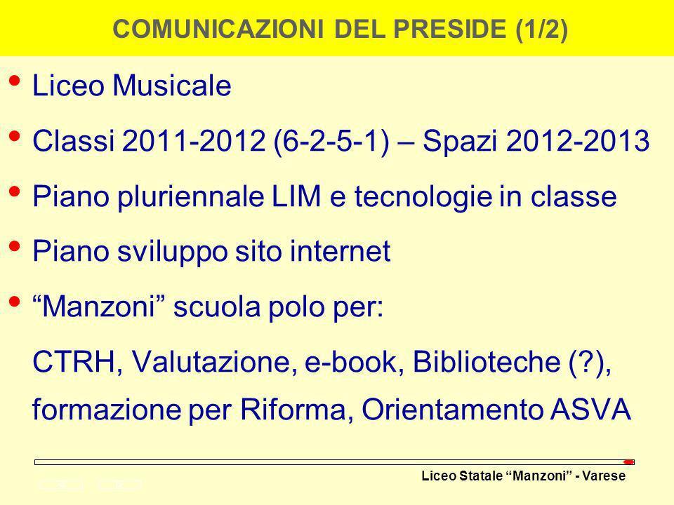 Liceo Statale Manzoni - Varese Liceo Musicale Classi 2011-2012 (6-2-5-1) – Spazi 2012-2013 Piano pluriennale LIM e tecnologie in classe Piano sviluppo
