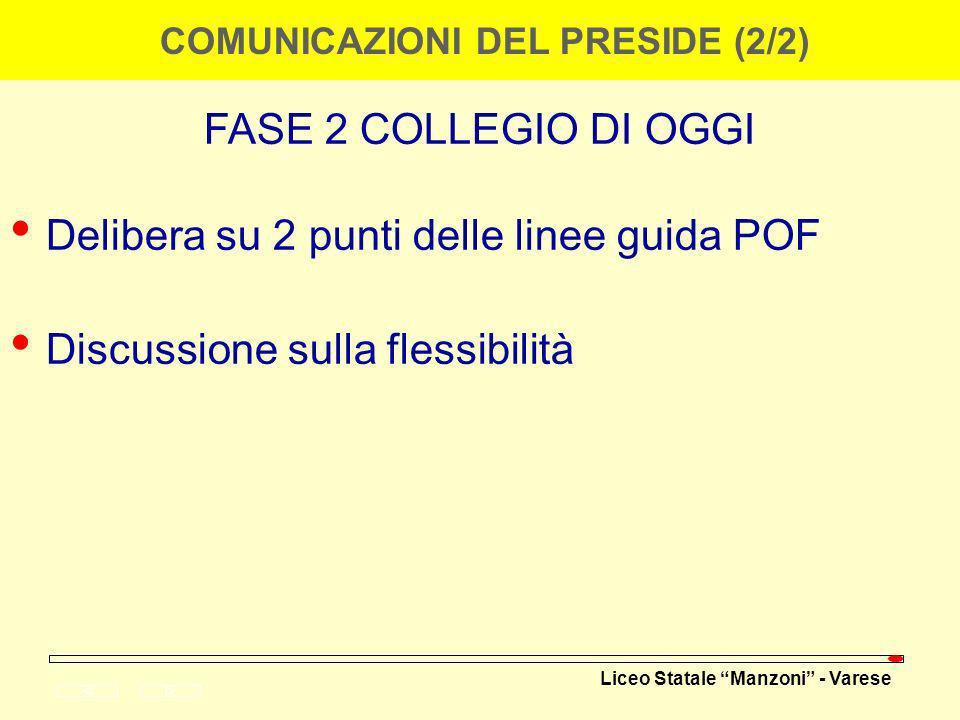 Liceo Statale Manzoni - Varese COMUNICAZIONI DEL PRESIDE (2/2) FASE 2 COLLEGIO DI OGGI Delibera su 2 punti delle linee guida POF Discussione sulla fle
