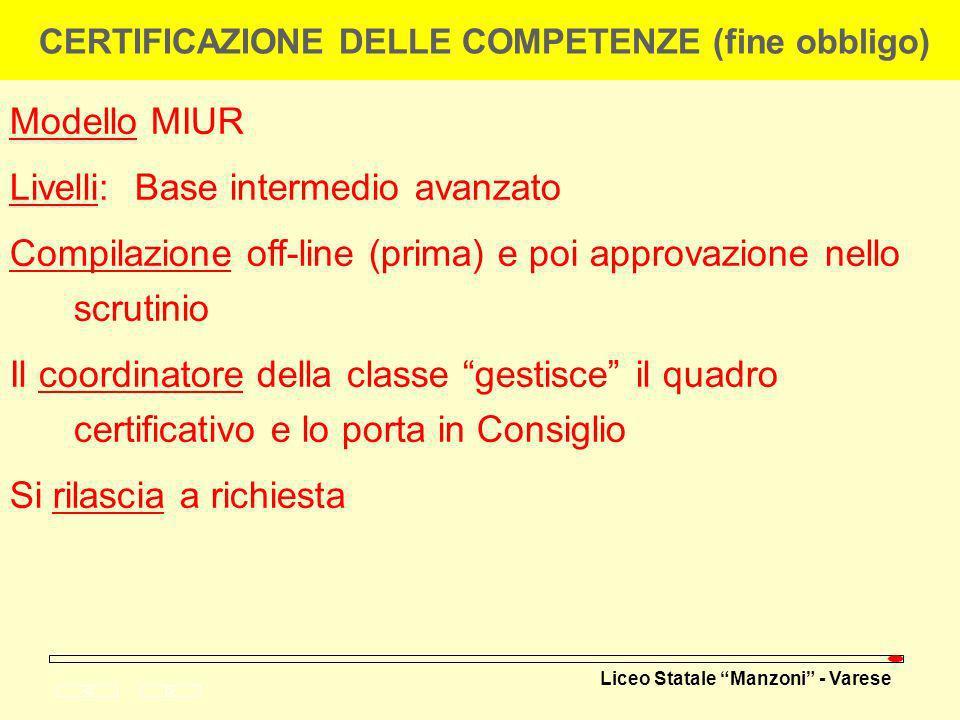 Liceo Statale Manzoni - Varese CERTIFICAZIONE DELLE COMPETENZE (fine obbligo) Modello MIUR Livelli: Base intermedio avanzato Compilazione off-line (pr