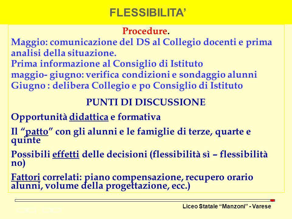 Liceo Statale Manzoni - Varese FLESSIBILITA Procedure. Maggio: comunicazione del DS al Collegio docenti e prima analisi della situazione. Prima inform