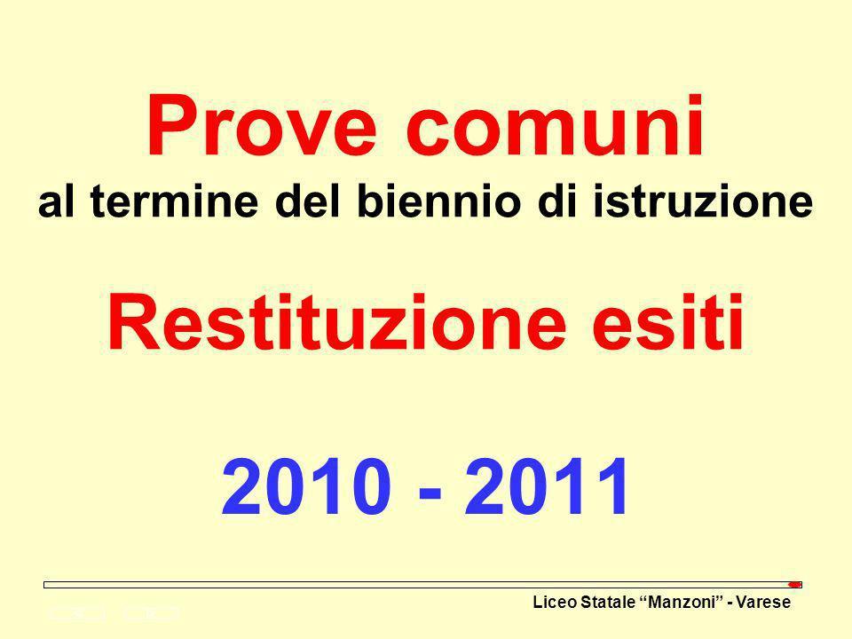 Liceo Statale Manzoni - Varese Prove comuni al termine del biennio di istruzione Restituzione esiti 2010 - 2011