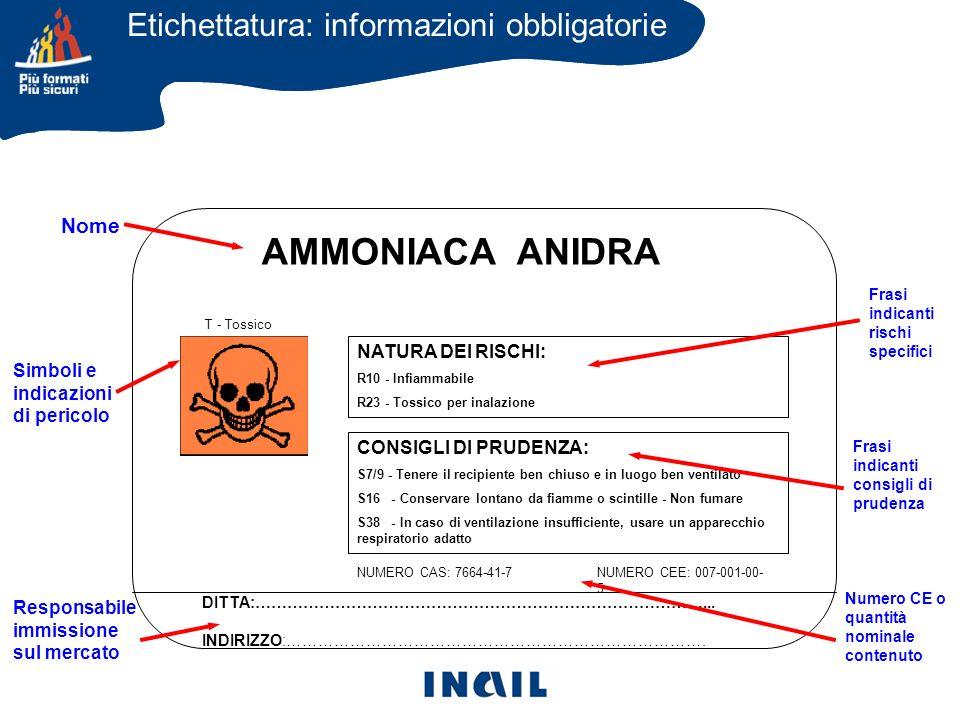 AMMONIACA ANIDRA NATURA DEI RISCHI: R10 - Infiammabile R23 - Tossico per inalazione T - Tossico CONSIGLI DI PRUDENZA: S7/9 - Tenere il recipiente ben
