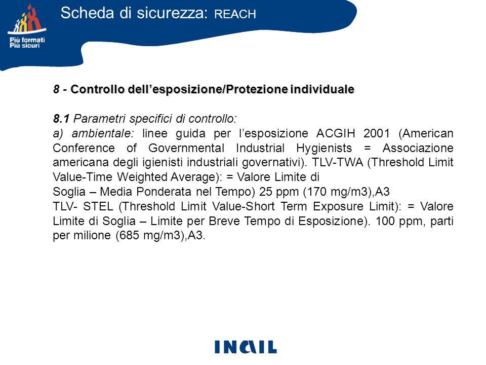 Controllo dellesposizione/Protezione individuale 8 - Controllo dellesposizione/Protezione individuale 8.1 Parametri specifici di controllo: a) ambient