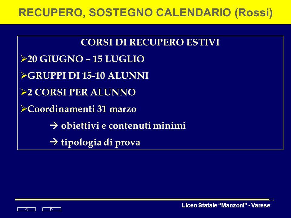 Liceo Statale Manzoni - Varese RECUPERO, SOSTEGNO CALENDARIO (Rossi) CORSI DI RECUPERO ESTIVI 20 GIUGNO – 15 LUGLIO GRUPPI DI 15-10 ALUNNI 2 CORSI PER