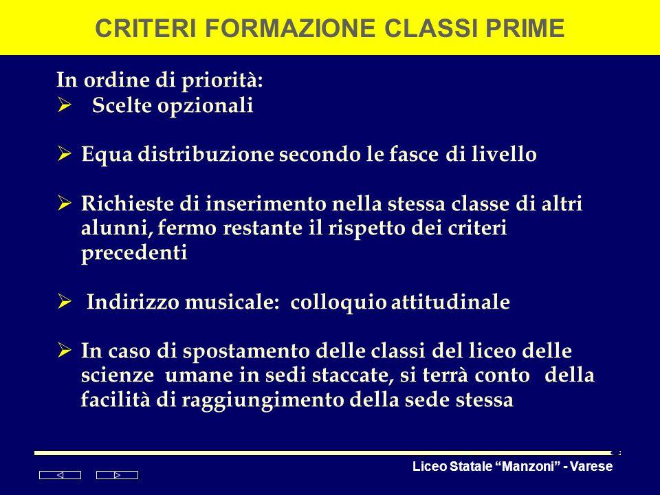 Liceo Statale Manzoni - Varese CRITERI FORMAZIONE CLASSI PRIME In ordine di priorità: Scelte opzionali Equa distribuzione secondo le fasce di livello