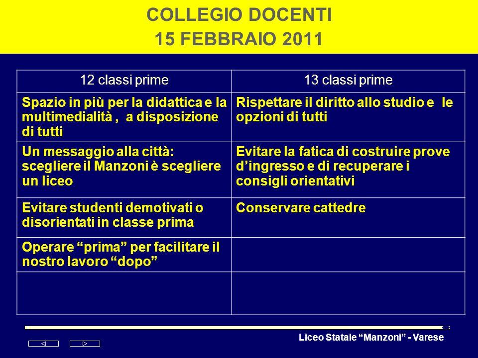 Liceo Statale Manzoni - Varese COLLEGIO DOCENTI 15 FEBBRAIO 2011 12 classi prime13 classi prime Spazio in più per la didattica e la multimedialità, a