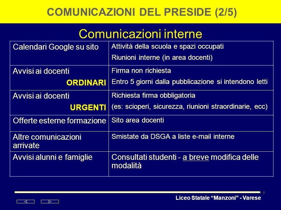 Liceo Statale Manzoni - Varese Comunicazioni interne COMUNICAZIONI DEL PRESIDE (2/5) Calendari Google su sito Attività della scuola e spazi occupati R