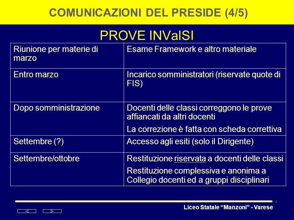 Liceo Statale Manzoni - Varese PROVE INValSI COMUNICAZIONI DEL PRESIDE (4/5) Riunione per materie di marzo Esame Framework e altro materiale Entro mar