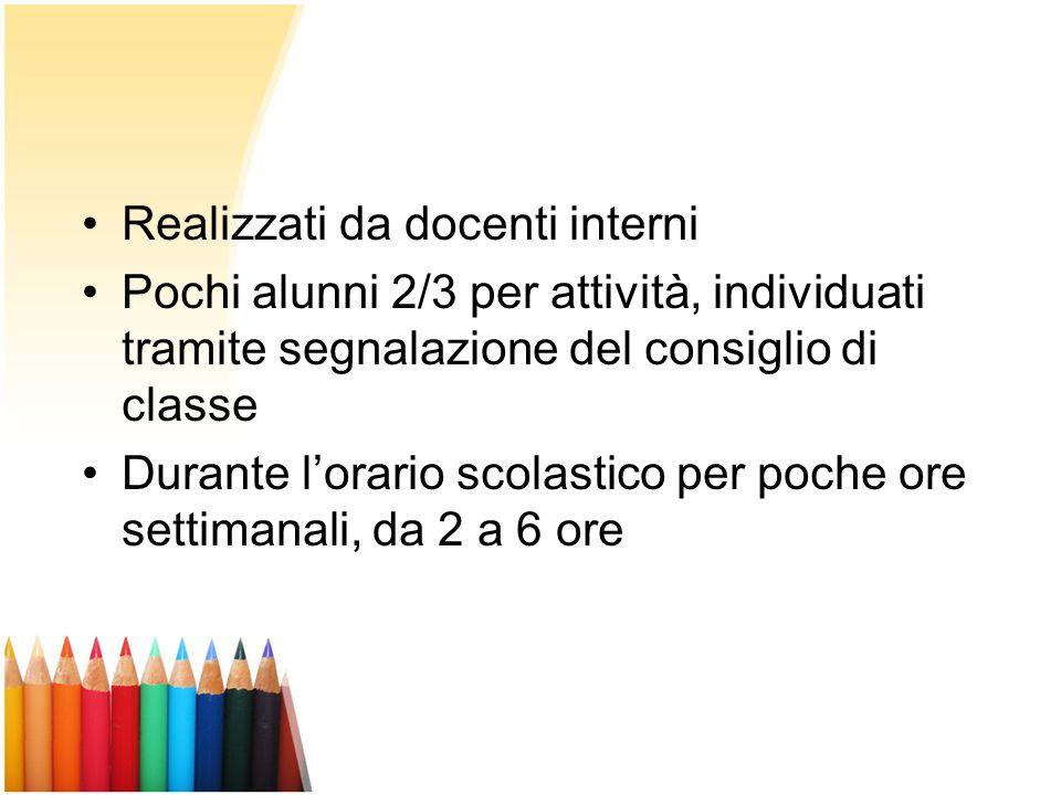 Realizzati da docenti interni Pochi alunni 2/3 per attività, individuati tramite segnalazione del consiglio di classe Durante lorario scolastico per p