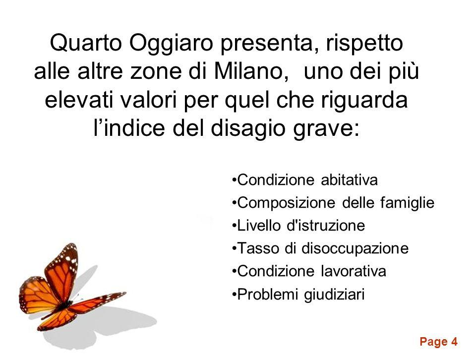 Page 4 Quarto Oggiaro presenta, rispetto alle altre zone di Milano, uno dei più elevati valori per quel che riguarda lindice del disagio grave: Condizione abitativa Composizione delle famiglie Livello d istruzione Tasso di disoccupazione Condizione lavorativa Problemi giudiziari