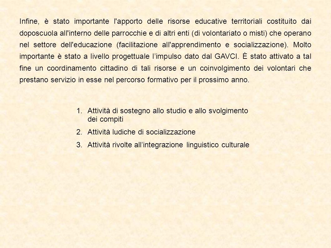 Infine, è stato importante l apporto delle risorse educative territoriali costituito dai doposcuola all interno delle parrocchie e di altri enti (di volontariato o misti) che operano nel settore dell educazione (facilitazione all apprendimento e socializzazione).