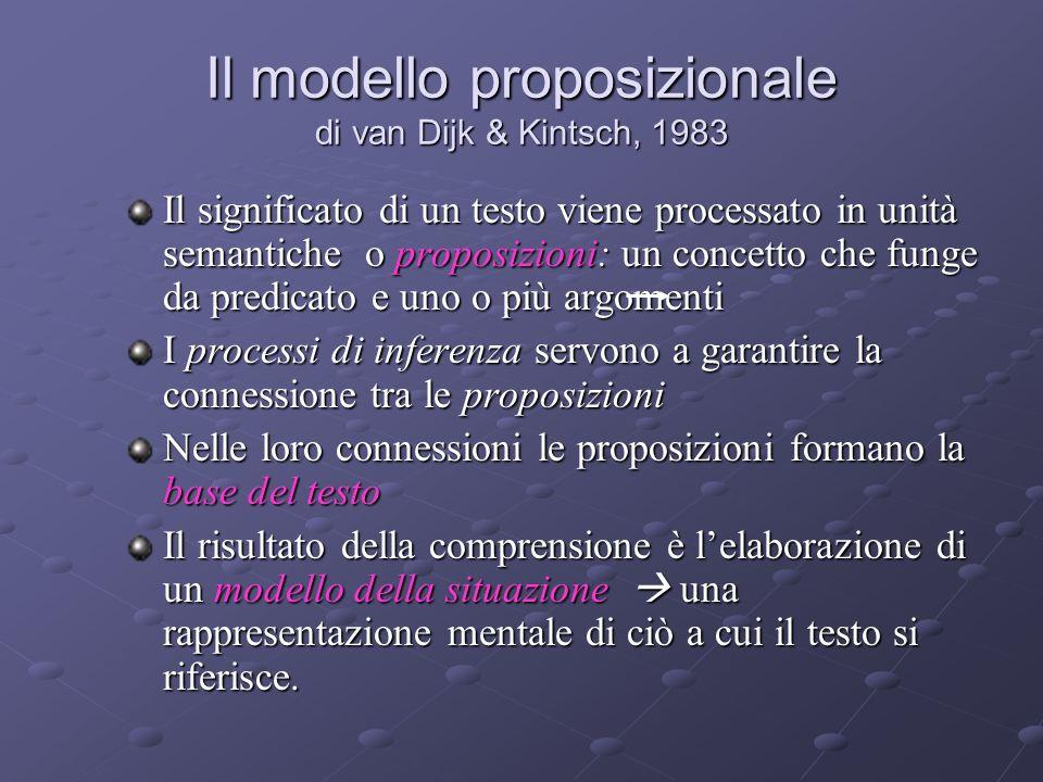 Il modello proposizionale di van Dijk & Kintsch, 1983 Il significato di un testo viene processato in unità semantiche o proposizioni: un concetto che