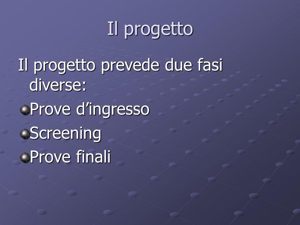 Il progetto Il progetto prevede due fasi diverse: Prove dingresso Screening Prove finali
