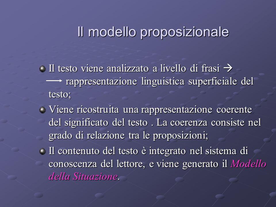 Il modello proposizionale Il modello proposizionale Il testo viene analizzato a livello di frasi rappresentazione linguistica superficiale del testo;