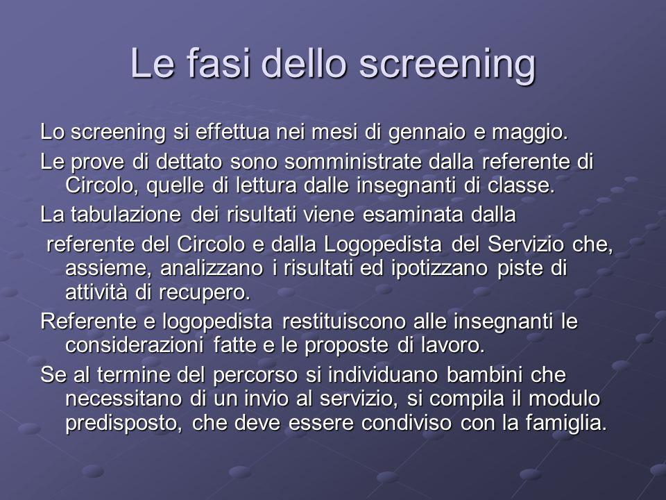 Le fasi dello screening Lo screening si effettua nei mesi di gennaio e maggio. Le prove di dettato sono somministrate dalla referente di Circolo, quel