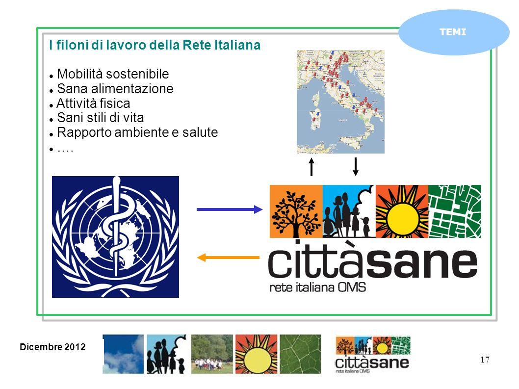 17 TEMI I filoni di lavoro della Rete Italiana Mobilità sostenibile Sana alimentazione Attività fisica Sani stili di vita Rapporto ambiente e salute …
