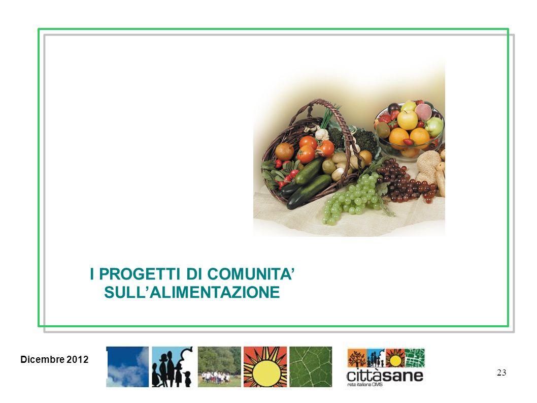 23 I PROGETTI DI COMUNITA SULLALIMENTAZIONE Gennaio 2012 Giugno 2012Dicembre 2012