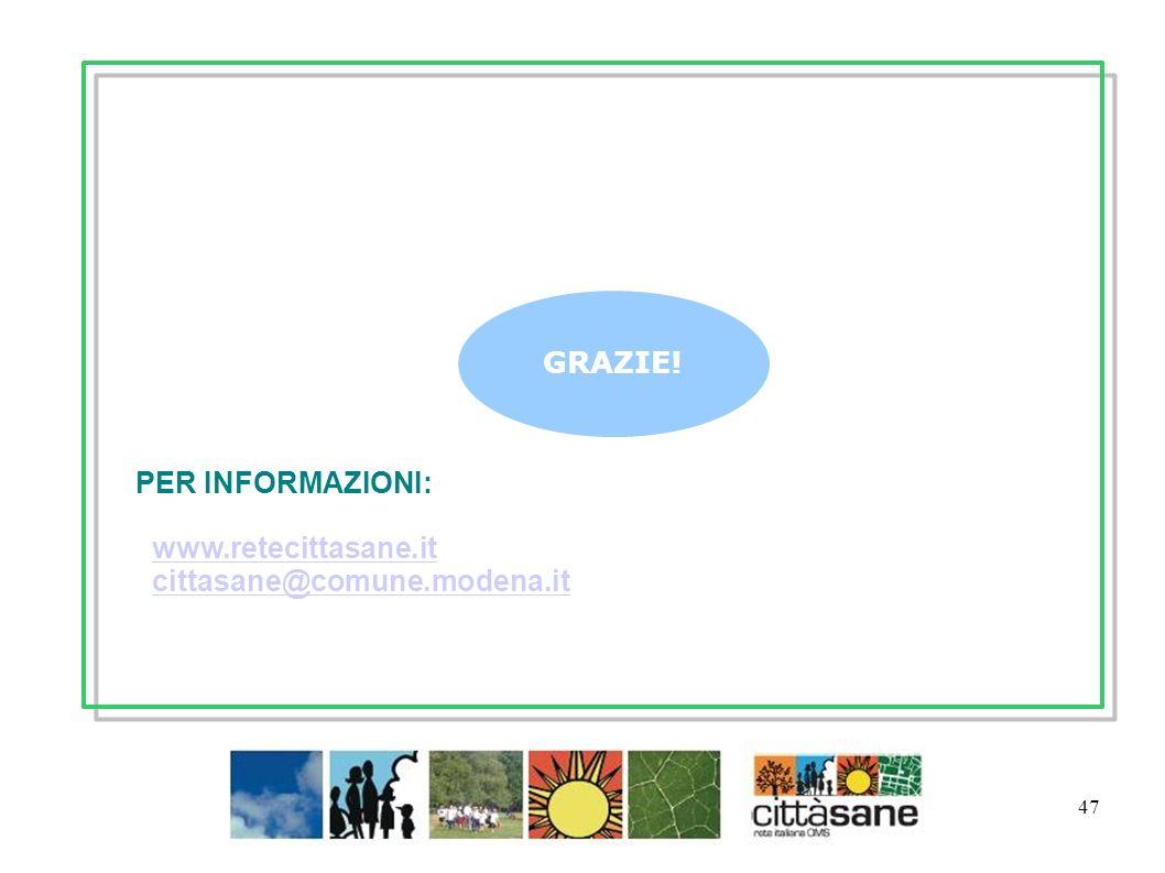 47 GRAZIE! PER INFORMAZIONI: www.retecittasane.itwww.retecittasane.it cittasane@comune.modena.it Gennaio 2012