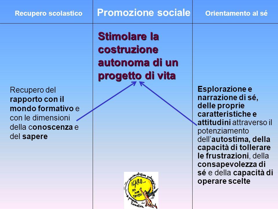 Promozione sociale Orientamento al sé Recupero del rapporto con il mondo formativo e con le dimensioni della conoscenza e del sapere Esplorazione e na