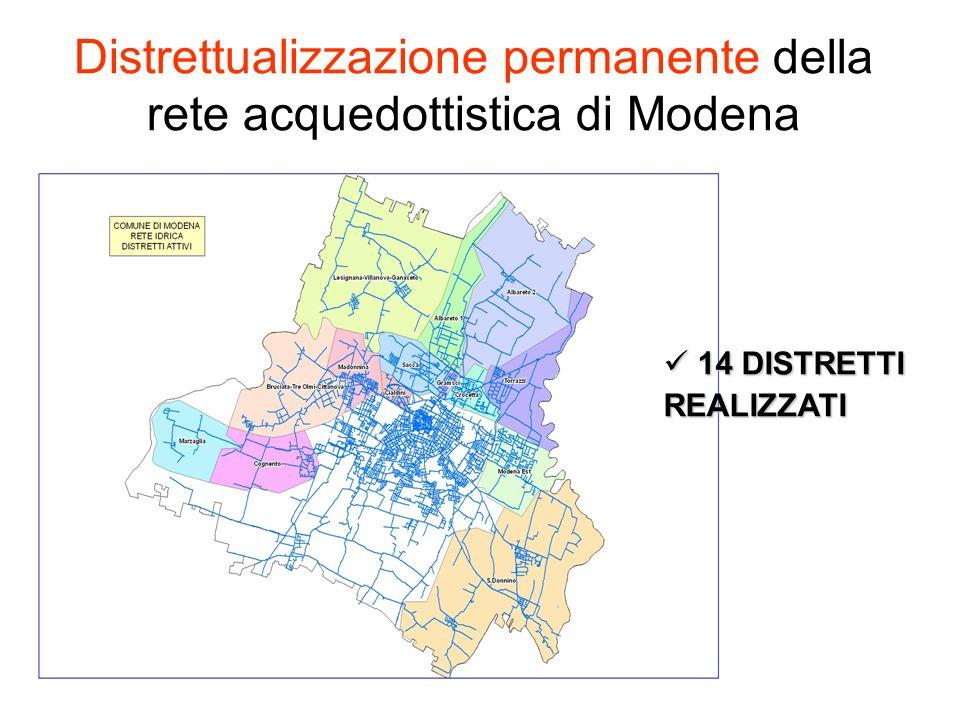Distrettualizzazione permanente della rete acquedottistica di Modena 14 DISTRETTI REALIZZATI 14 DISTRETTI REALIZZATI