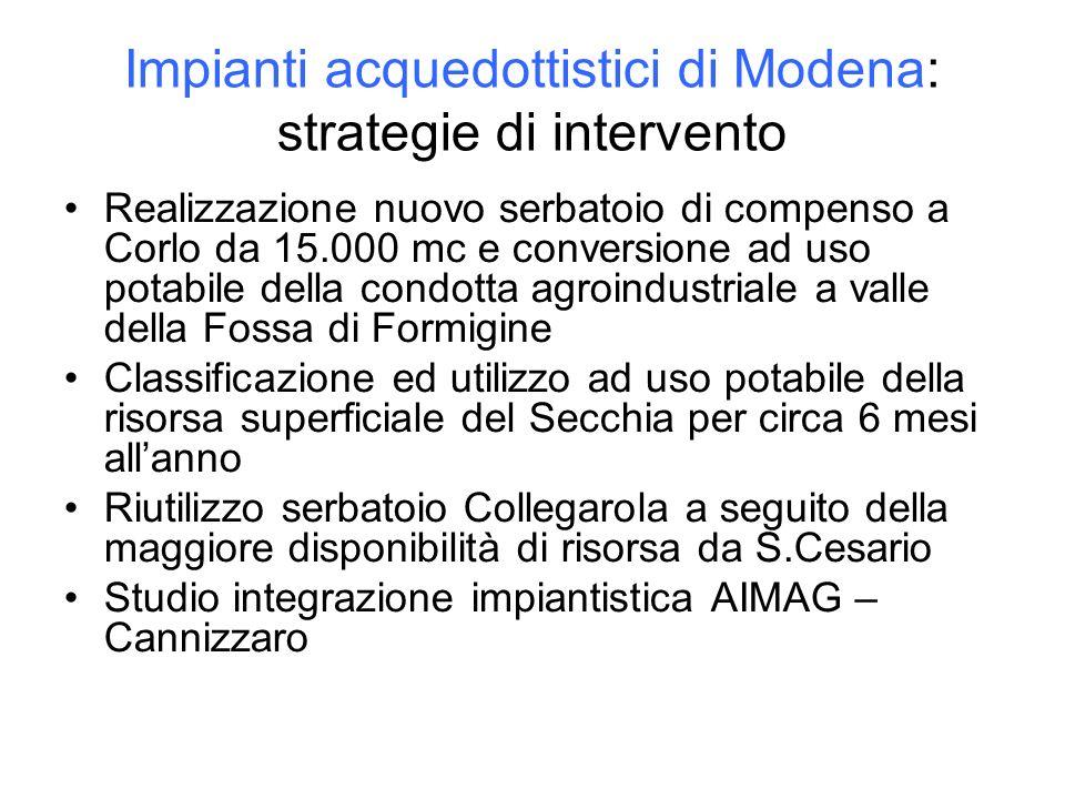 Impianti acquedottistici di Modena: strategie di intervento Realizzazione nuovo serbatoio di compenso a Corlo da 15.000 mc e conversione ad uso potabi