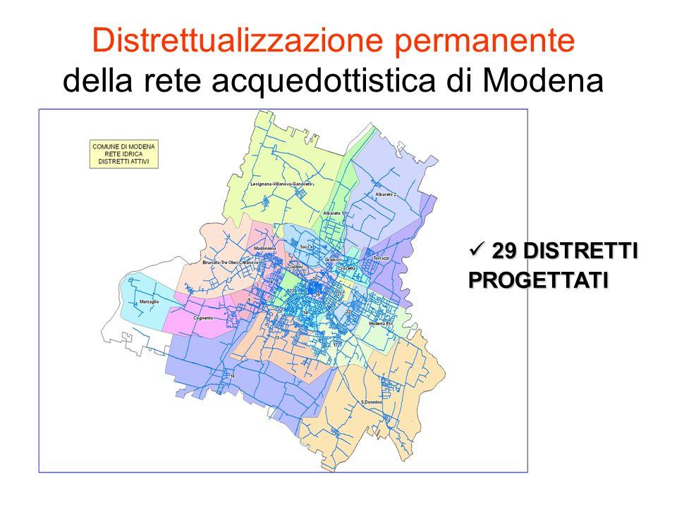 Distrettualizzazione permanente della rete acquedottistica di Modena 29 DISTRETTI PROGETTATI 29 DISTRETTI PROGETTATI
