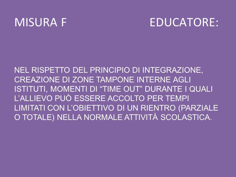 MISURA F EDUCATORE: NEL RISPETTO DEL PRINCIPIO DI INTEGRAZIONE, CREAZIONE DI ZONE TAMPONE INTERNE AGLI ISTITUTI, MOMENTI DI TIME OUT DURANTE I QUALI L