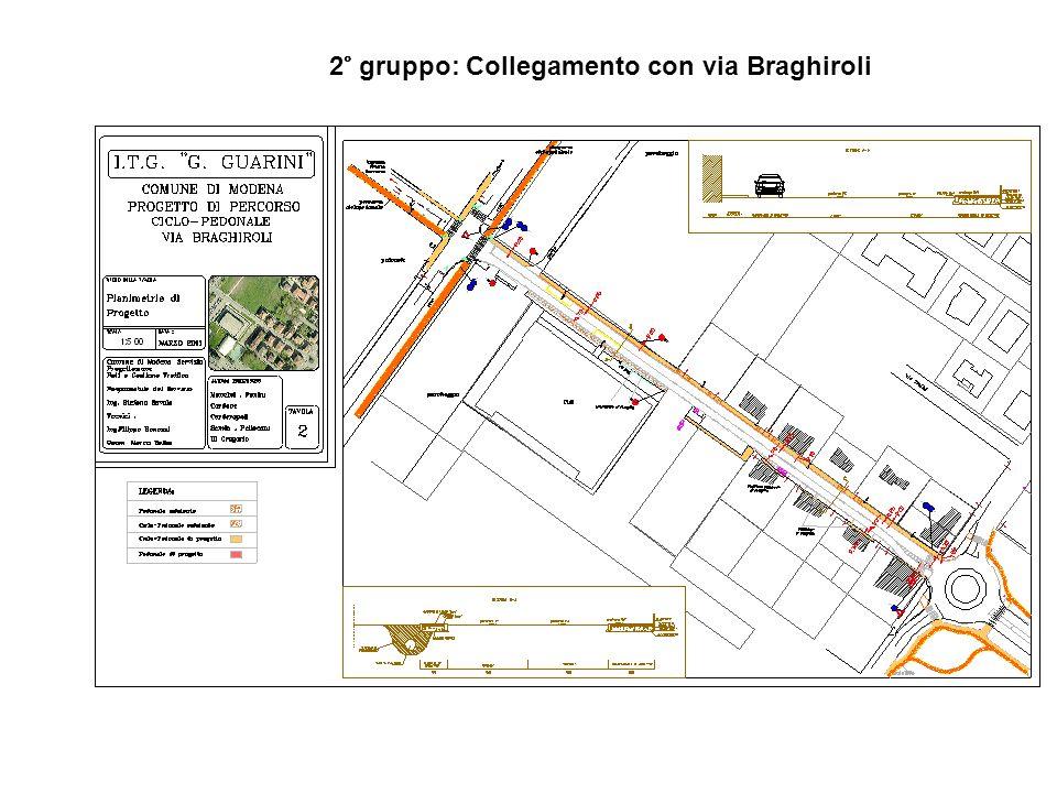 2° gruppo: Collegamento con via Braghiroli