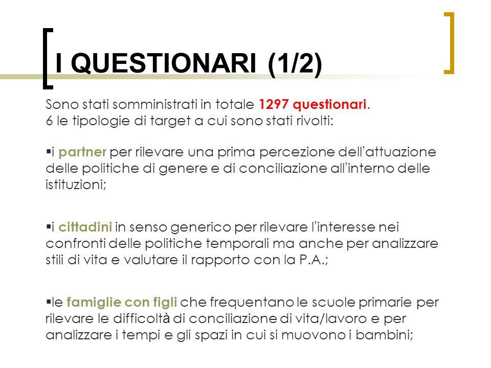 I QUESTIONARI (1/2) Sono stati somministrati in totale 1297 questionari. 6 le tipologie di target a cui sono stati rivolti: i partner per rilevare una