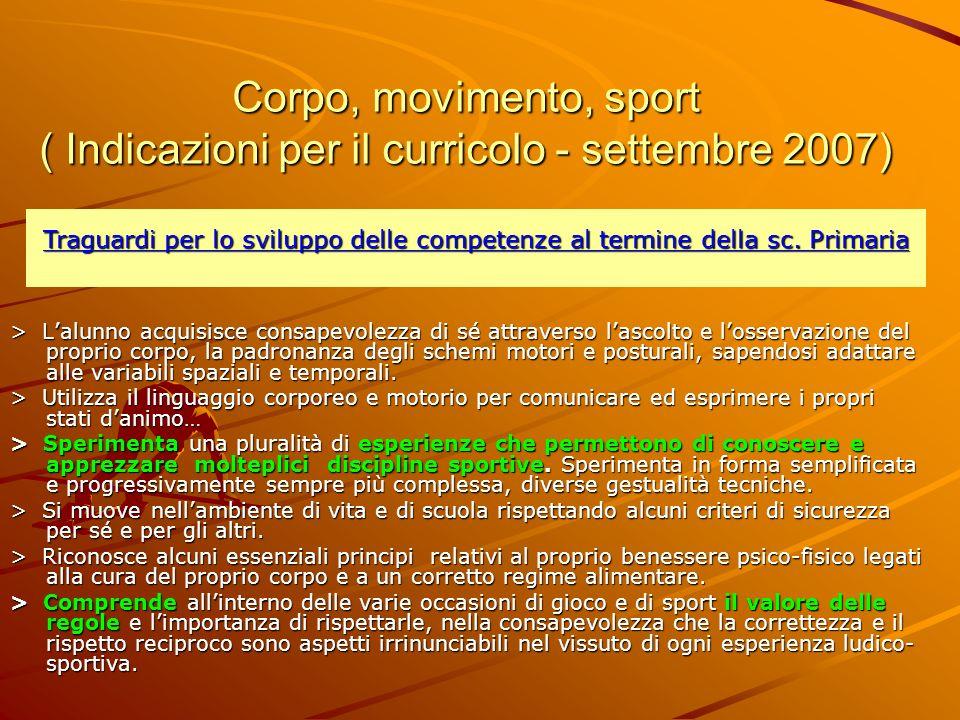Corpo, movimento, sport ( Indicazioni per il curricolo - settembre 2007) > Lalunno acquisisce consapevolezza di sé attraverso lascolto e losservazione