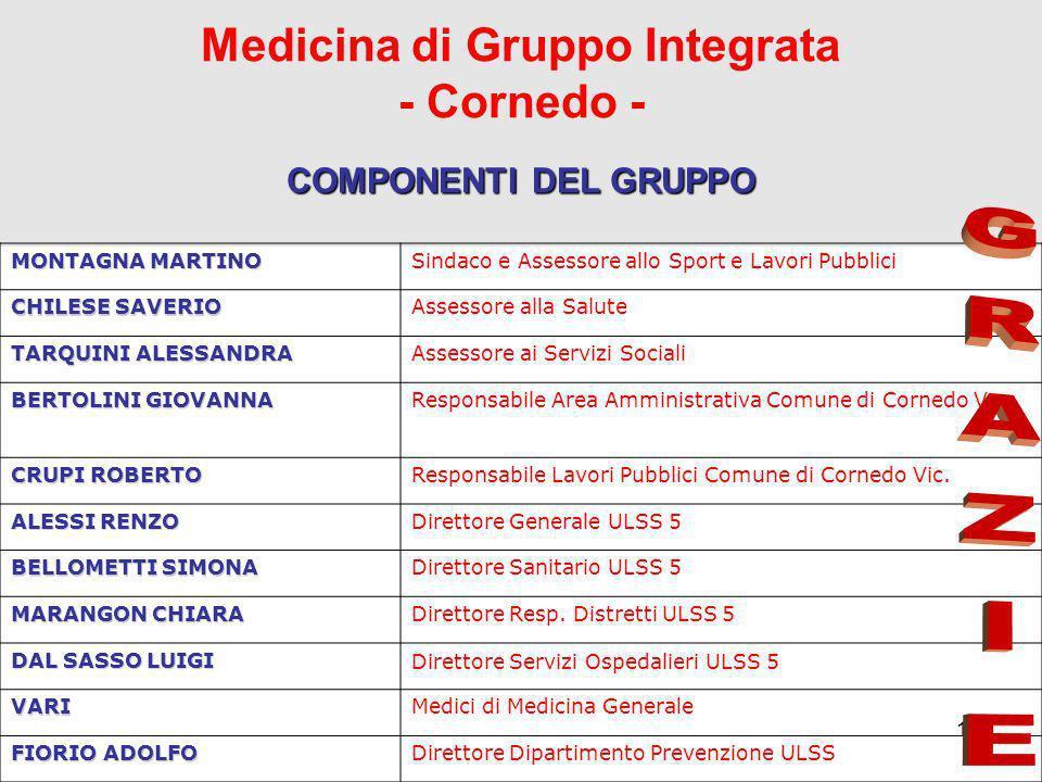 15 Medicina di Gruppo Integrata - Cornedo - COMPONENTI DEL GRUPPO MONTAGNA MARTINO Sindaco e Assessore allo Sport e Lavori Pubblici CHILESE SAVERIO As