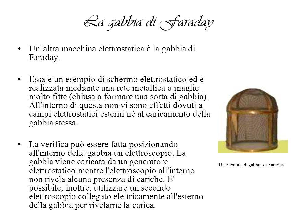 La gabbia di Faraday Unaltra macchina elettrostatica è la gabbia di Faraday. Essa è un esempio di schermo elettrostatico ed è realizzata mediante una