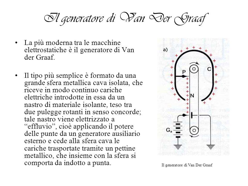 Il generatore di Van Der Graaf La più moderna tra le macchine elettrostatiche è il generatore di Van der Graaf. Il tipo più semplice è formato da una