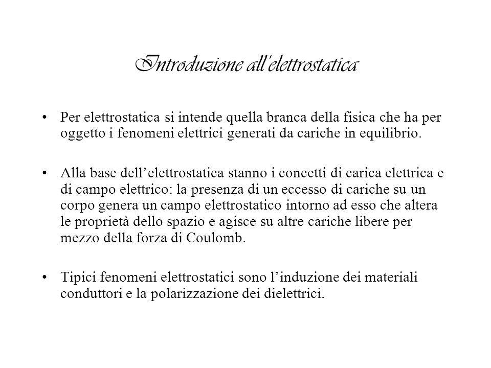 Introduzione allelettrostatica Per elettrostatica si intende quella branca della fisica che ha per oggetto i fenomeni elettrici generati da cariche in