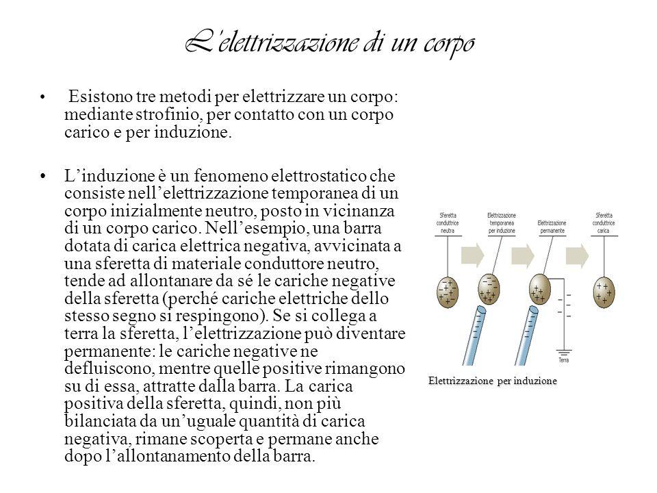 Lelettrizzazione di un corpo Esistono tre metodi per elettrizzare un corpo: mediante strofinio, per contatto con un corpo carico e per induzione. Lind