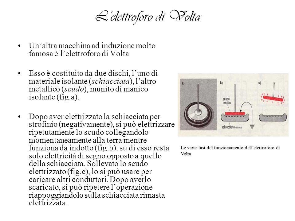 Lelettroforo di Volta Unaltra macchina ad induzione molto famosa è lelettroforo di Volta Esso è costituito da due dischi, luno di materiale isolante (