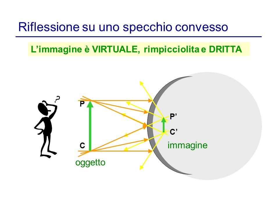 Riflessione su uno specchio convesso Limmagine è VIRTUALE, rimpicciolita e DRITTA oggetto C P P immagine C