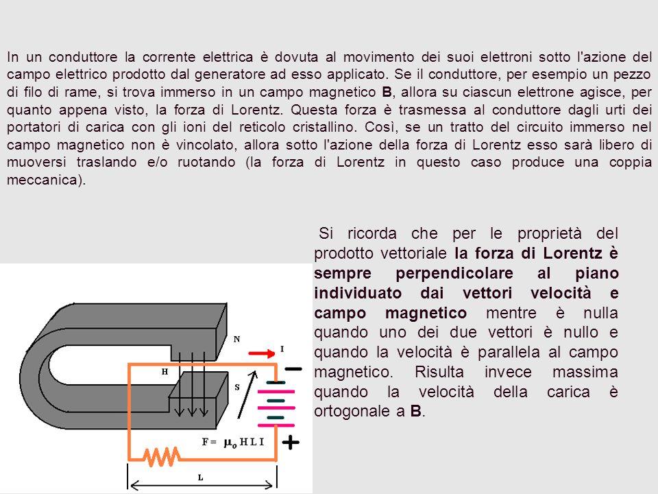 In un conduttore la corrente elettrica è dovuta al movimento dei suoi elettroni sotto l'azione del campo elettrico prodotto dal generatore ad esso app